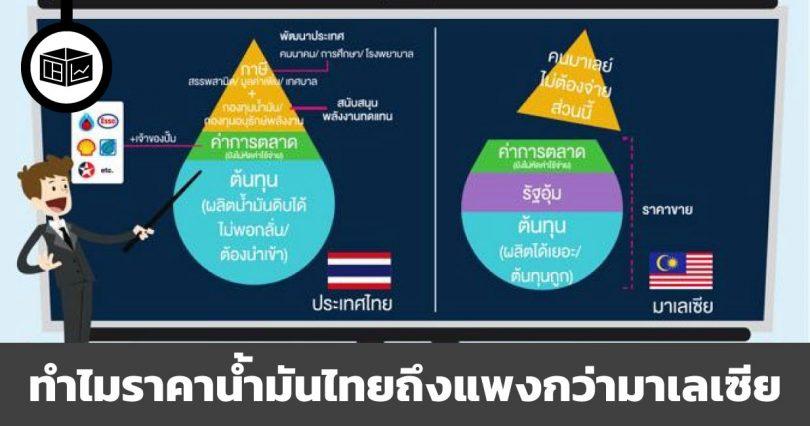 ราคาน้ำมันไทย