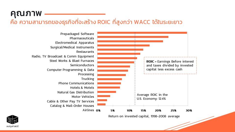 ทำไมการบินไทยถึงขาดทุน