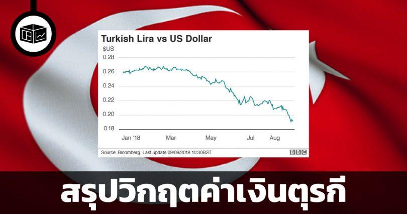 สรุปวิกฤตค่าเงินตุรกี