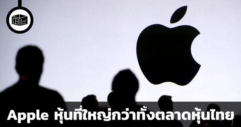 สรุปข้อมูลบริษัท Apple