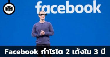 สรุปข้อมูลบริษัท Facebook