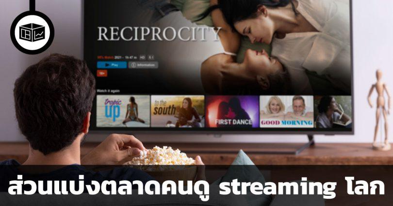 ส่วนแบ่งตลาดคนดู streaming โลก